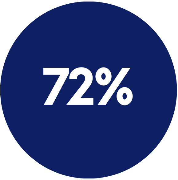 logo 72%